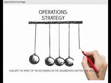 Operational Strategy Operations Strategy Youtube