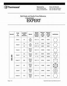 Washer Grade Chart 39 Best Why Not Nuts Bolts Washers Images On Pinterest