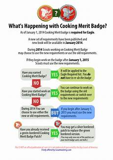 Cooking Merit Badge Answers New Cooking Merit Badge Requirements Released