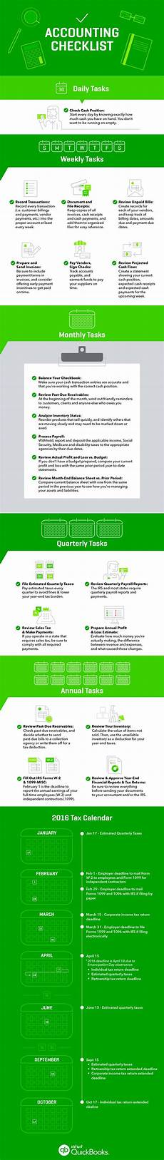 Daily Bookkeeping Checklist Infographic Small Business Accounting Checklist