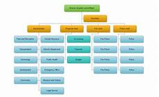 Hierarchy Chart By Akvelon Python How To Design An Organizational Chart Hierarchy