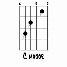 C Major Guitar Chord Chart How To Play The C Major Chord On Guitar