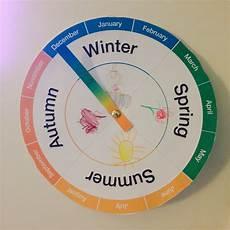 Season Wheel Chart Seasons And Months Wheel Kindergarten Science Teaching