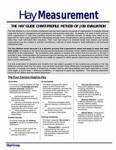 Hay Chart Hay Summary
