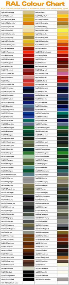 Buy Ral Color Chart Choosing A Colour Scheme With Colour Wheels Amp Ral Charts