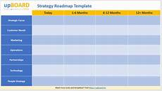 Powerpoint Roadmap Template Strategy Roadmaps Online Software Tools Amp Templates