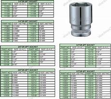 Metric Socket Size Chart Socket Dimensions Standards Pictures To Pin On Pinterest