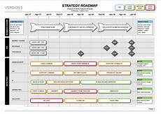 Program Roadmap Template Innovation Roadmap Template Powerpoint Strategic Tool