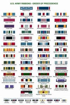 Army Ribbons Chart Us Army Awards And Decorations Abbreviations