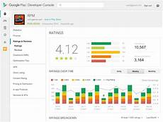 andriod developer console updates ratings and reviews microsoft dismisses