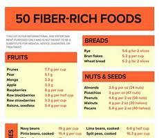 top diet foods diverticulitis diet foods to avoid
