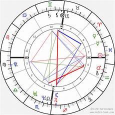 Natal Chart Astro Seek Nicolaus Copernicus Birth Chart Horoscope Date Of Birth