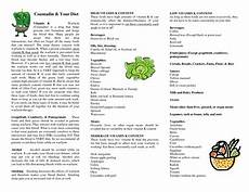 My K Chart Coumadin Vitamin K Chart Coumadin Your Diet Coumadin