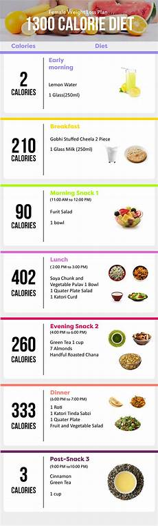 Calorie Diet Chart For Weight Loss Pin On Weight Loss Diet Plans Tips Amp Expert Advice