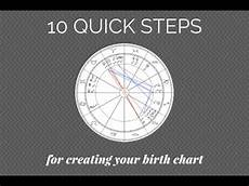 How To Make Your Astrological Chart How To Create Your Birth Chart Youtube