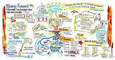 Graphic Design Health And Safety Issues Indigenous Cultural Competency In Health Care