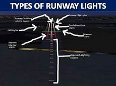 Different Airport Lights Runway End Lights Color Decoratingspecial Com