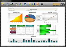 Sales Reports Excel How To Write A Business Report Sales Report English
