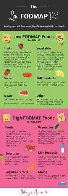 what is the low fodmap diet hilary s home