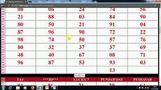 Satta Chart Gali 2018 Gali Disawer Faridabad Gaziabad Satta King 25 June 2018