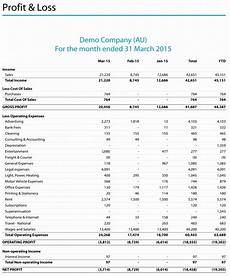 Examples Of Profit And Loss Common Profit Amp Loss Reporting Formats Great Perth