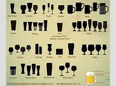 glassware   das BierSpiel
