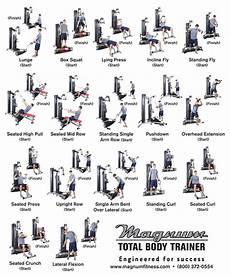 Workout Chart For Gym Pdf Total Body Gym Workout Chart Workout Chart