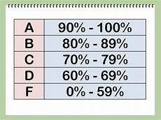 South Carolina Grading Scale Chart Teachers Speak Out On District S New Grading Policy The