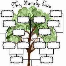 Ancestry Chart Maker Family Tree Maker Ftdetective Twitter