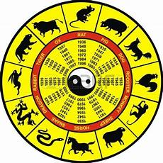 Chinese Astrology Chart Astrology Tutorial Zodiac Signs Free Horoscopes And More