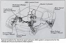 Honda Amp Acura Antilock Brakes