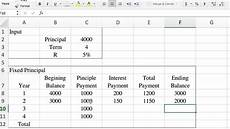Amortization Table With Extra Principal Payments Loan Amortization With Fixed Principal Payment Youtube