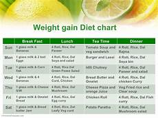 Vegetarian Diet Chart For Weight Gain For Female Frankfinn Grooming Presentation