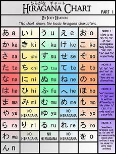 Hiragana Practice Chart Printable Hiragana Chart Basic 46 Characters アイスクリーム