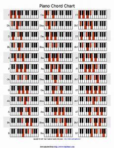 Jazz Chord Chart For Piano Piano Chord Chart 1 Pdfsimpli