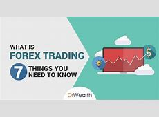 How to Trade Forex?   Your Risks/ Returns in Forex Trading