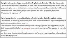 Pharmacy Essays Pharmacy Free Full Text Educators Interprofessional
