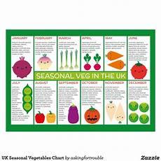 Vegetable Season Chart Uk Seasonal Veg In The Uk Gardening Vegetable Seasoning