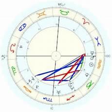 Justin Theroux Birth Chart Justin Timberlake Horoscope For Birth Date 31 January