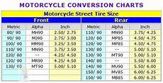 Motorcycle Tire Size Chart Check This Motorcycle Tire Size Calculator 2015