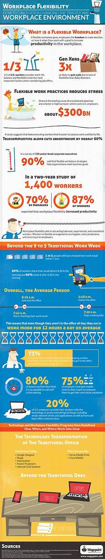 Flexibility In The Workplace 15 Fantastic Workplace Flexibility Statistics