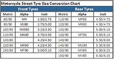 Motorcycle Tire Size Chart Tire Size What Is Metric Tire Size