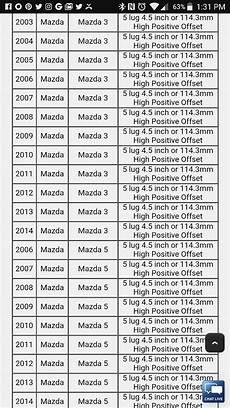 Ford F250 Bolt Pattern Chart Mazda Bolt Pattern Reference Chart Mazda Bolt Pattern