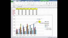 Charts And Graphs Excel Understanding Trendlines In Excel Charts And Graphs Youtube