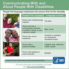 People First Language Chart Learn About Disability And Health Disability Public
