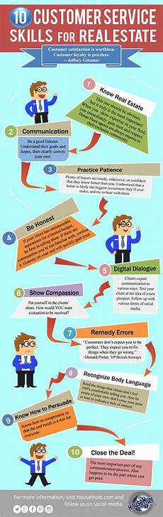 Good Client Service Skills 10 Customer Service Skills For Real Estate Visual Ly