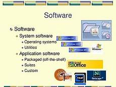 What Is Application Software What Is Application Software Definition Examples