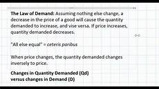 Law Of Demand The Law Of Demand Youtube