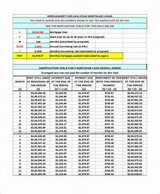 Loan Amortisation Table Excel Sample Amortization Table 6 Examples In Excel
