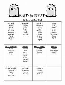 Other Words For Janitor Said Is Dead Other Words For Said By Abigail Archer Tpt